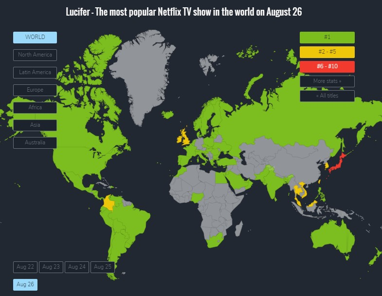 most-popular-tv-show-in-the-world-on-august-26-netflix