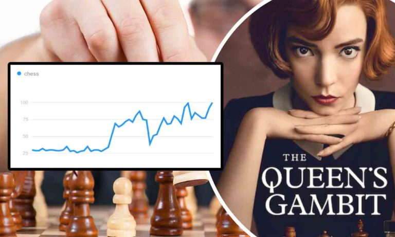 Netflix's 'The Queen's Gambit' Set New Trend in Motion as Chess Queries Raises to All Time High in 9 Years