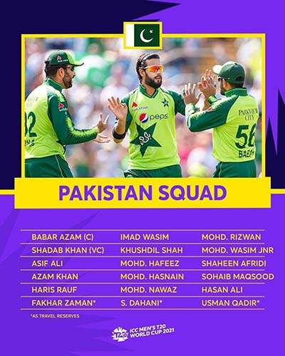 Icc-t20-world-cup-team-squads (1)